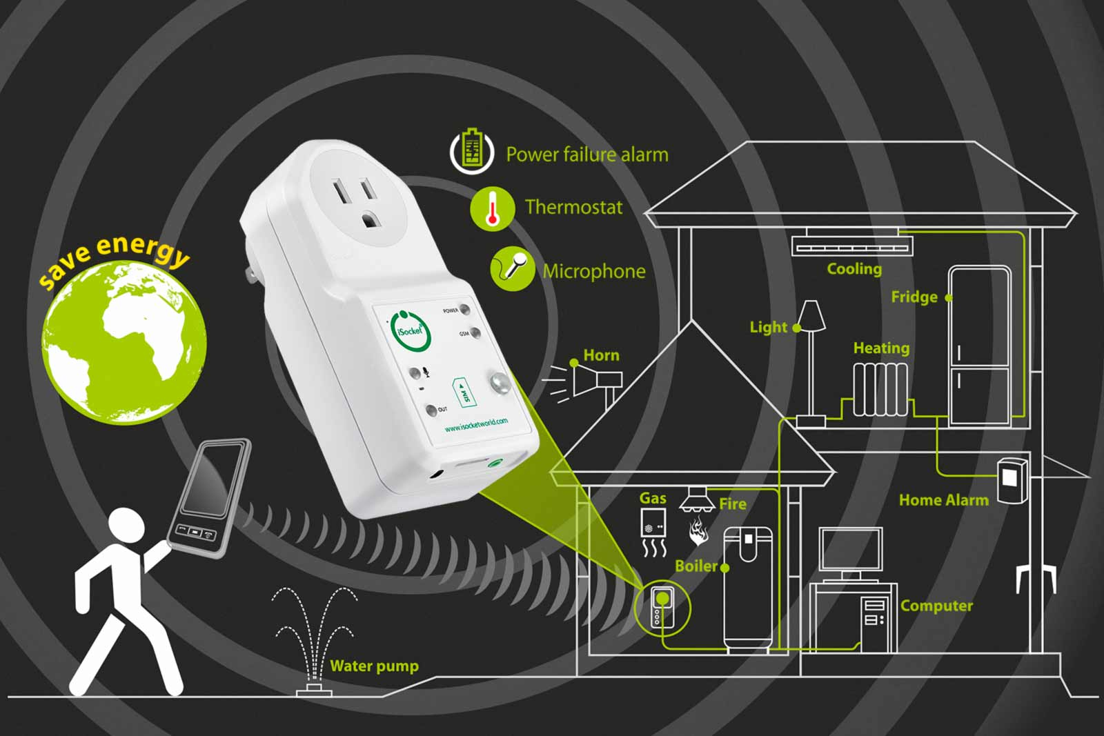 iSocket Smart Plug SMS Manager Android